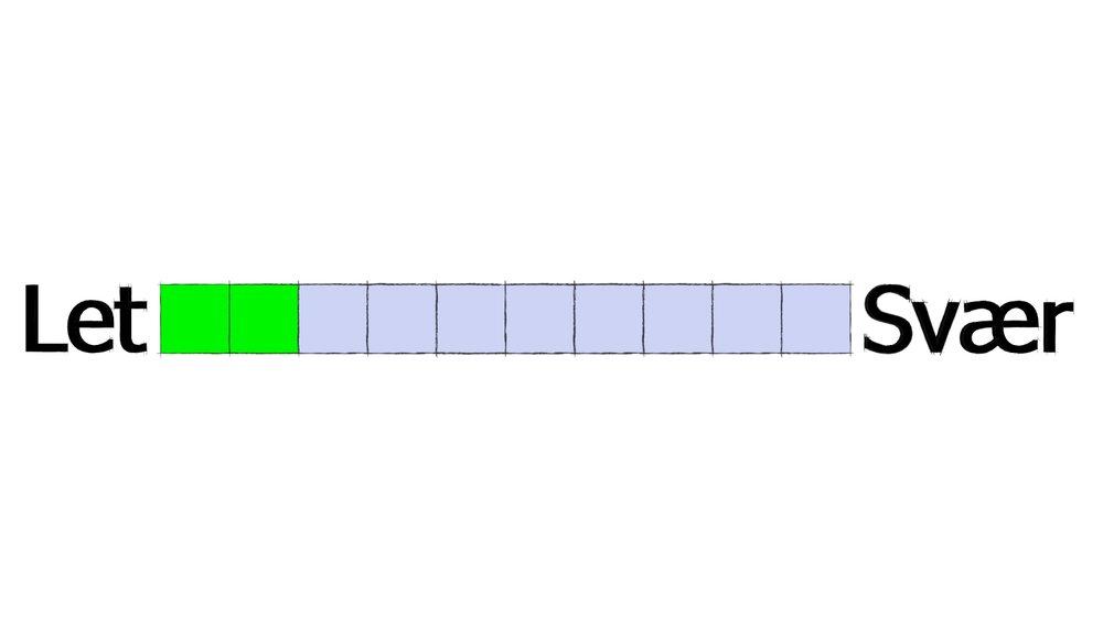 sværhedsgrad - 2.jpg