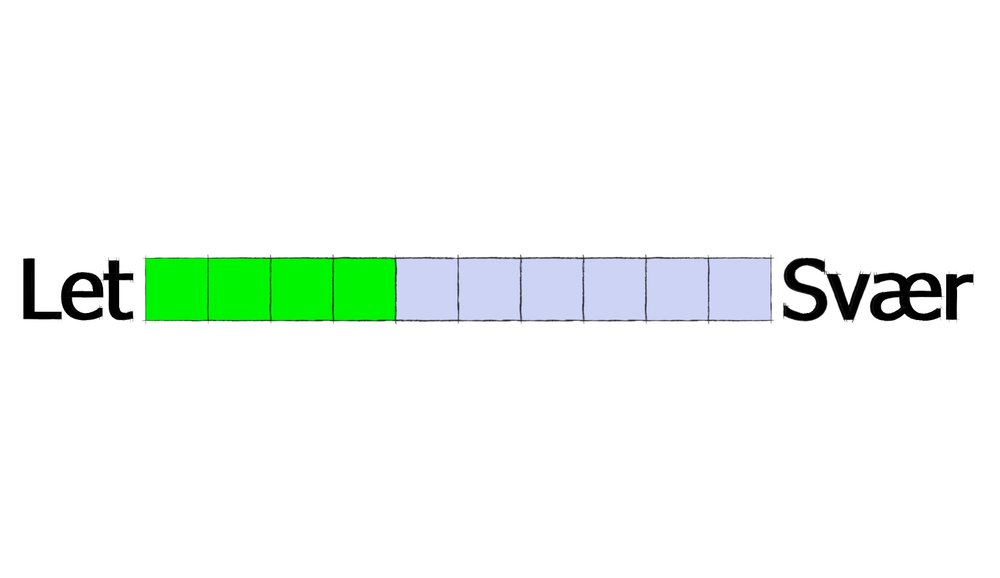 sværhedsgrad - 4.jpg