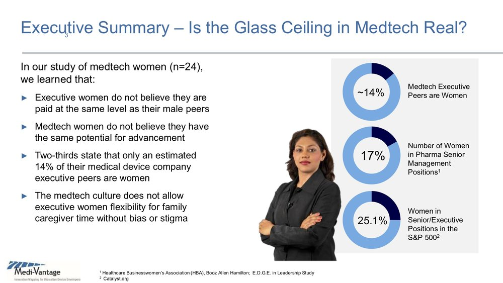 The glass ceiling for medtech exec women3.jpg