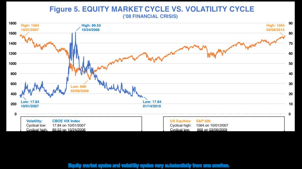 Chart_5_VIX vs SPX.png