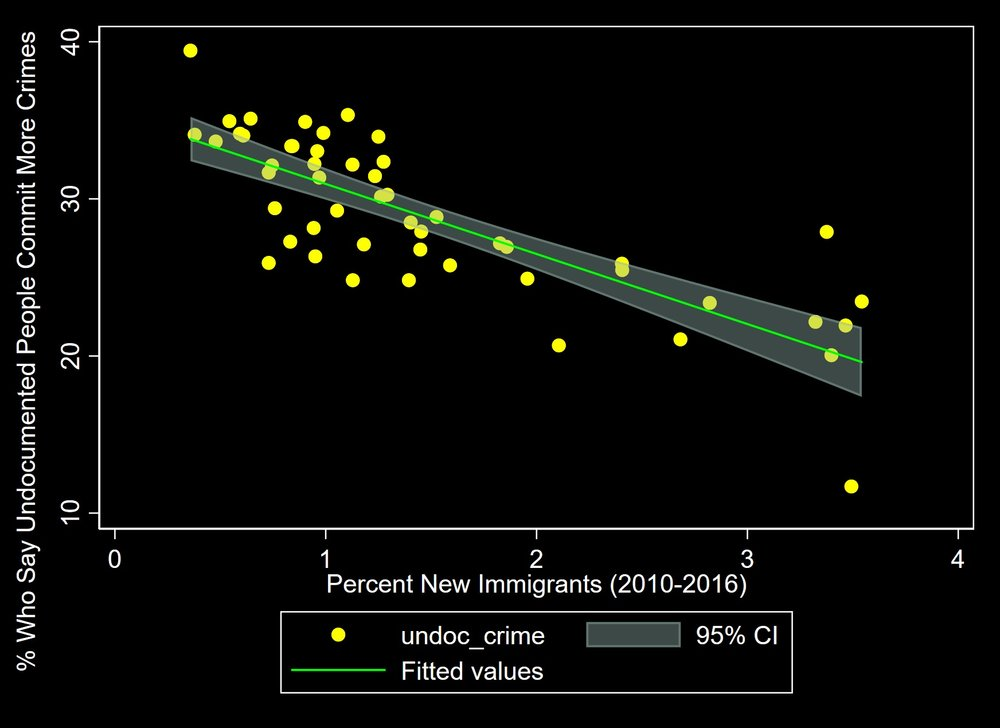 immigrant_graph1.png