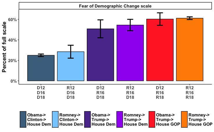 demographicchange.png