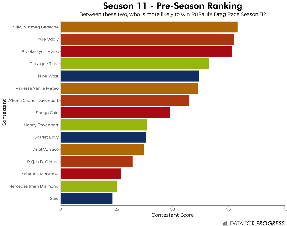 _s11e00ranking.png