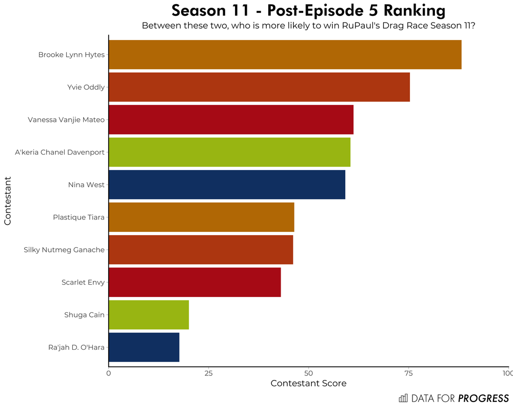_s11e05ranking.png