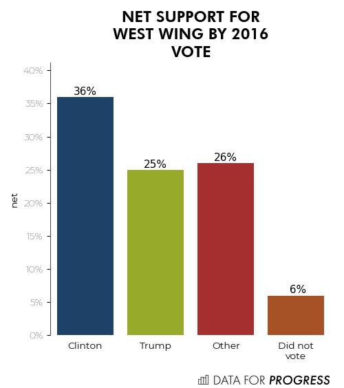 2016 Vote.png