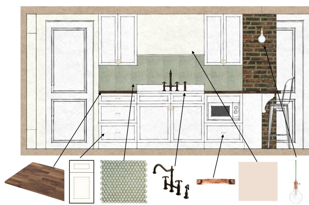 detroit interior design kitchen remodel rendering