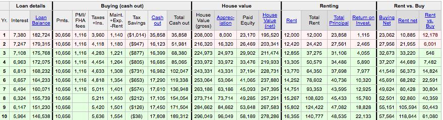rent_vs_buy-2.png