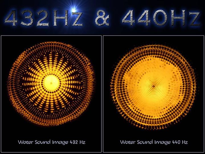 A=432 Hz, known as Verdi's 'A' is an alternative tuning that is mathematically consistent with the universe. Music based on 432Hz transmits beneficial healing energy because it is a pure tone of math fundamental to nature. -  Brian T Collins