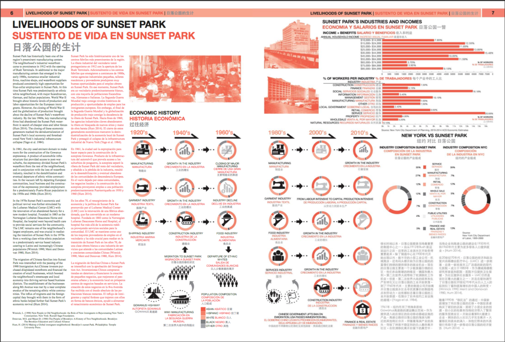 The Sunset Park Gazette   Parsons Studio/Friends of Sunset Park Publication - 2016  Using methodologies including participatory mapping,interviews with community residents, surveys, and intensive secondary source research,a multilingual newspaper was designed and distributed to detail in a legible and approachable way the severity of housing and school overcrowding in the neighborhood of Sunset Park in Brooklyn.