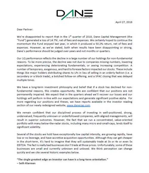Investor Letters — Dane Capital