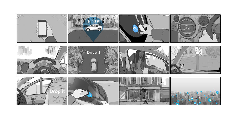 17-Storyboards_DRIVENOW.jpg