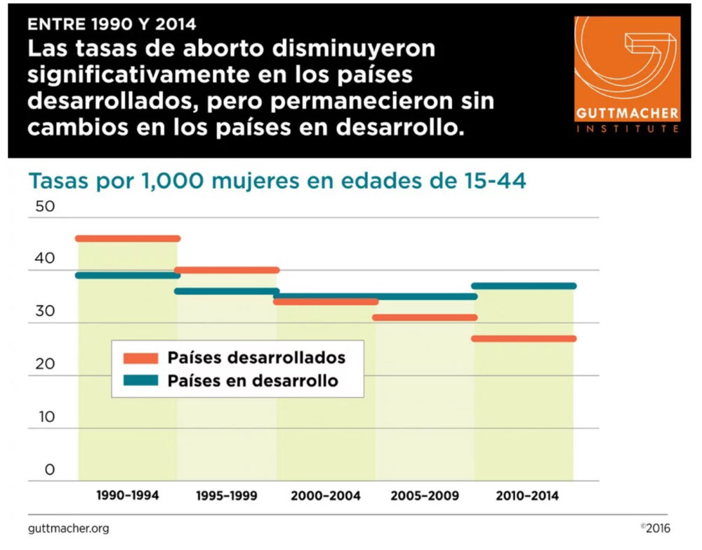 aborto 2 .jpg