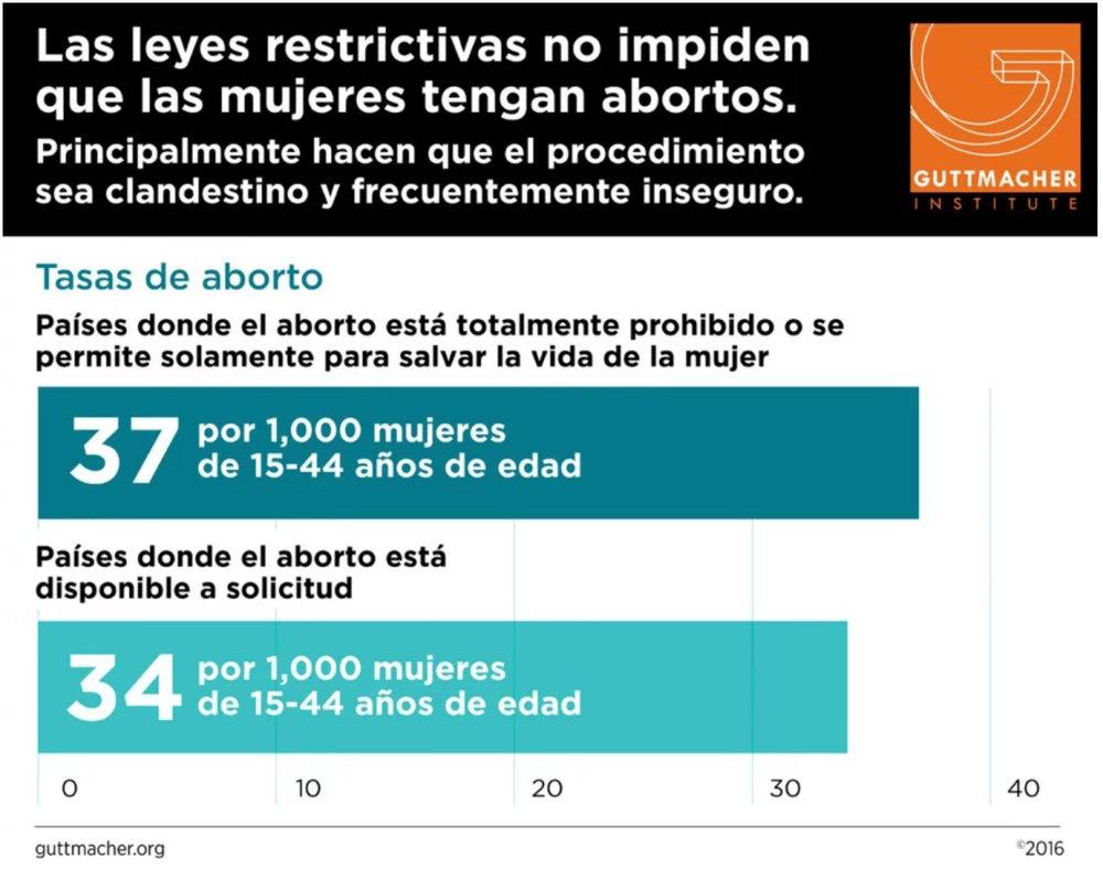 aborto 3 .jpg