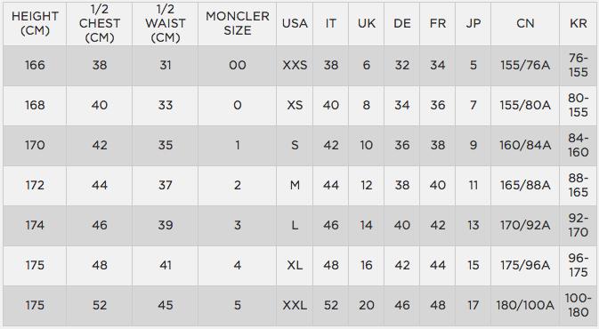 moncler_size_chart