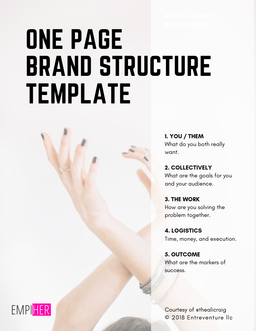EmpiHER® ONE PAGE   BRAND STRUCTURE TEMPLATE.png