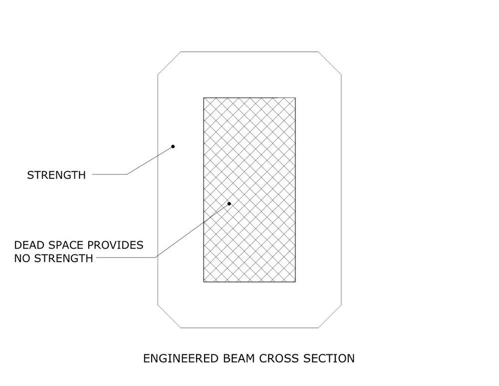 BEAM CROSS SECTION.jpg