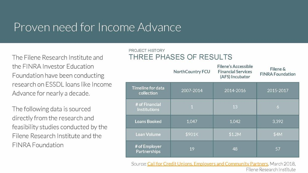 Income Advance Pitch to Leadership_Page_10.jpg