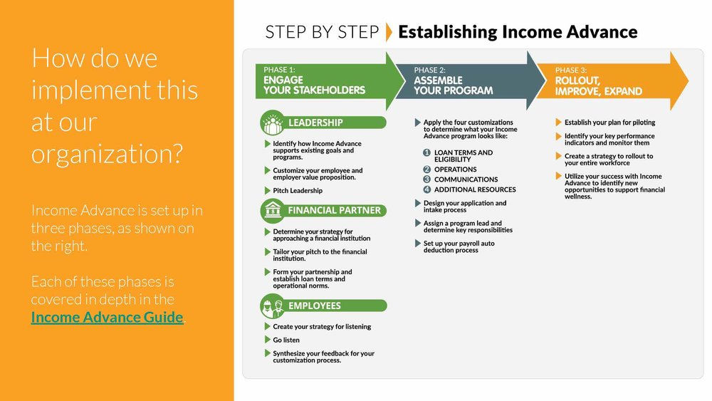 Income Advance Pitch to Leadership_Page_17.jpg