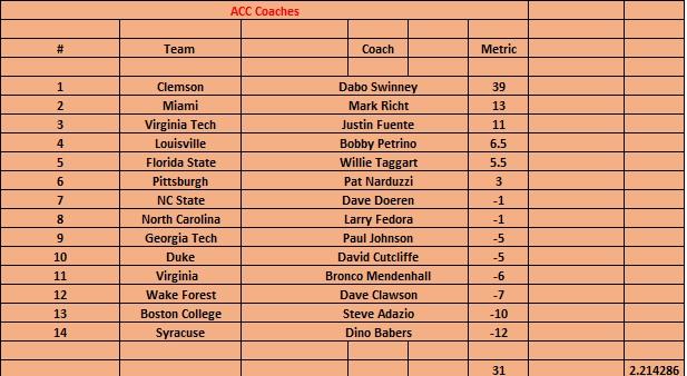 acc coach.jpg