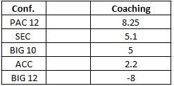 best coach.jpg