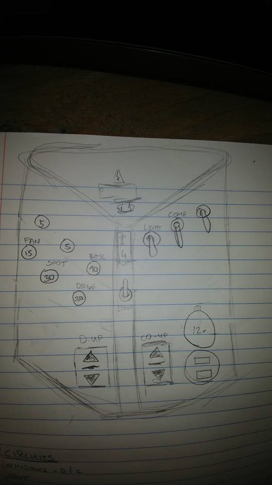 Sketch of: