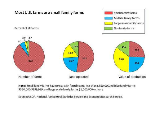 farming income why spray records for small farms..jpg