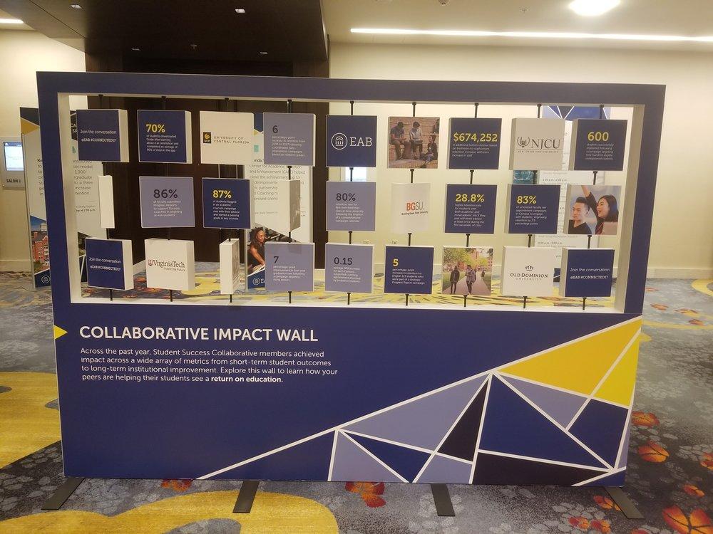 Case Study Flip Wall