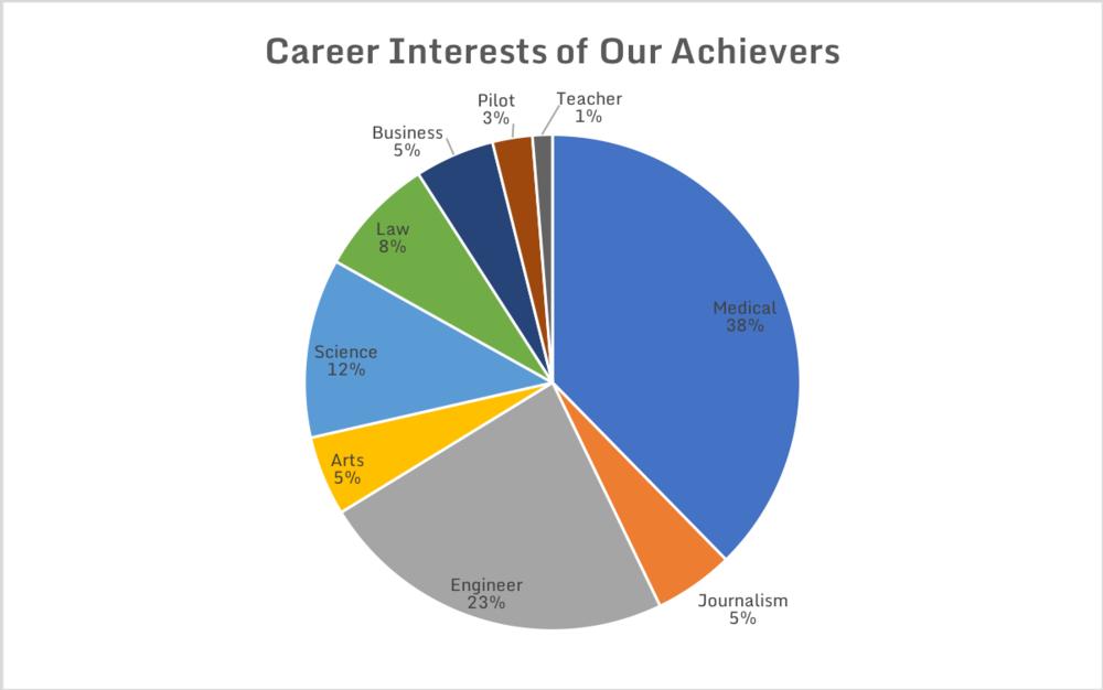 career.png
