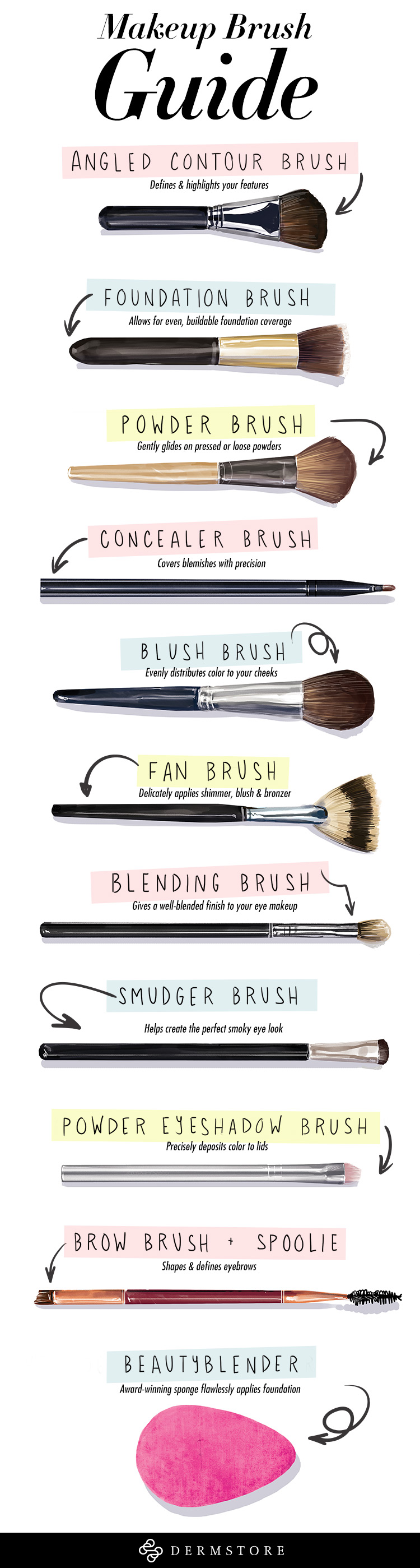 makeup-brush-guide-infographic.jpg