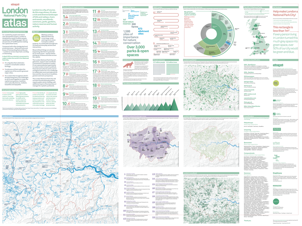 The reverse of the map - full of information and inspiring new activites to try