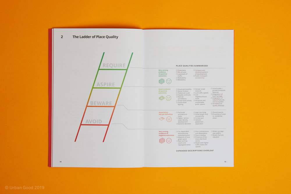 Place Value and the Ladder of Place Quality - Urban Good CIC -9.jpg