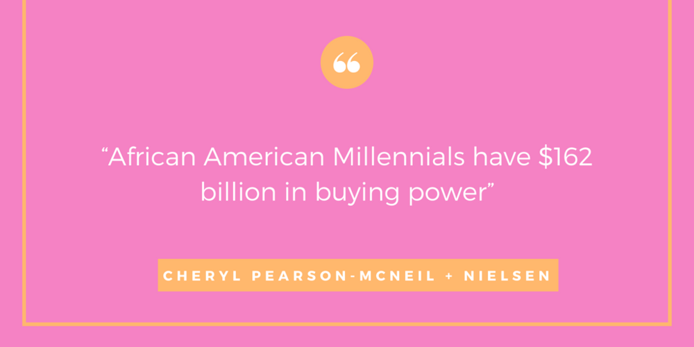 African American Millennial Buying Power Stat.png