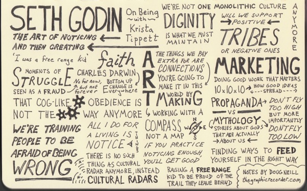 Seth Godin On Being With Krista Tippett