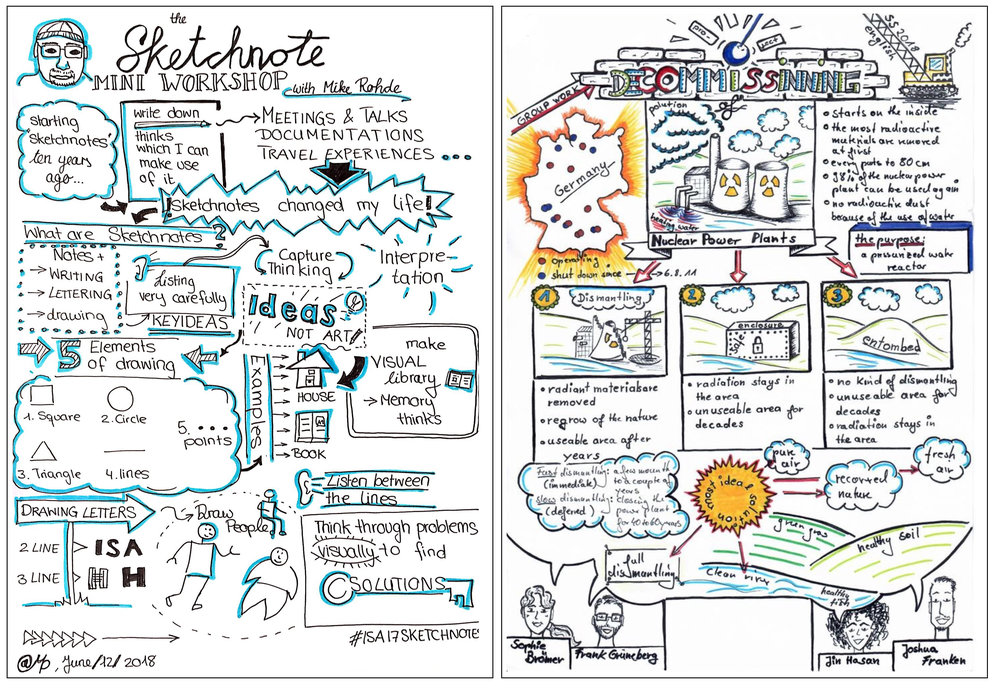 Fig. 6 Sketchnotes from a mini sketchnote workshop video and one made for a seminar on decommissioning nuclear power plants.