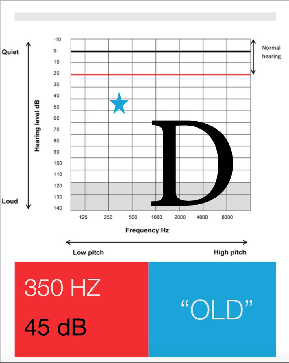 phoneme D.jpg