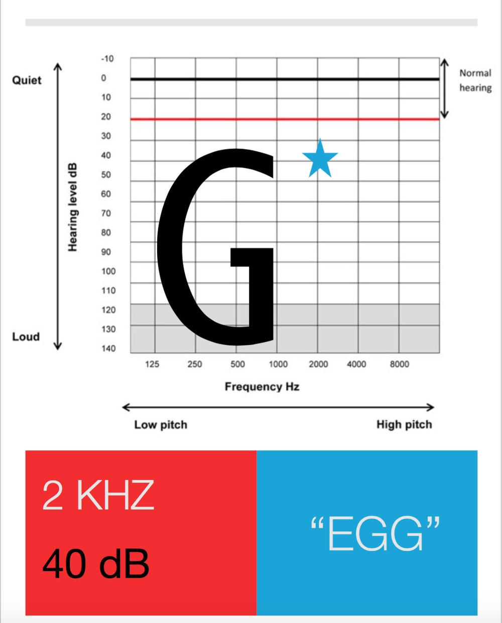 phoneme G.jpg