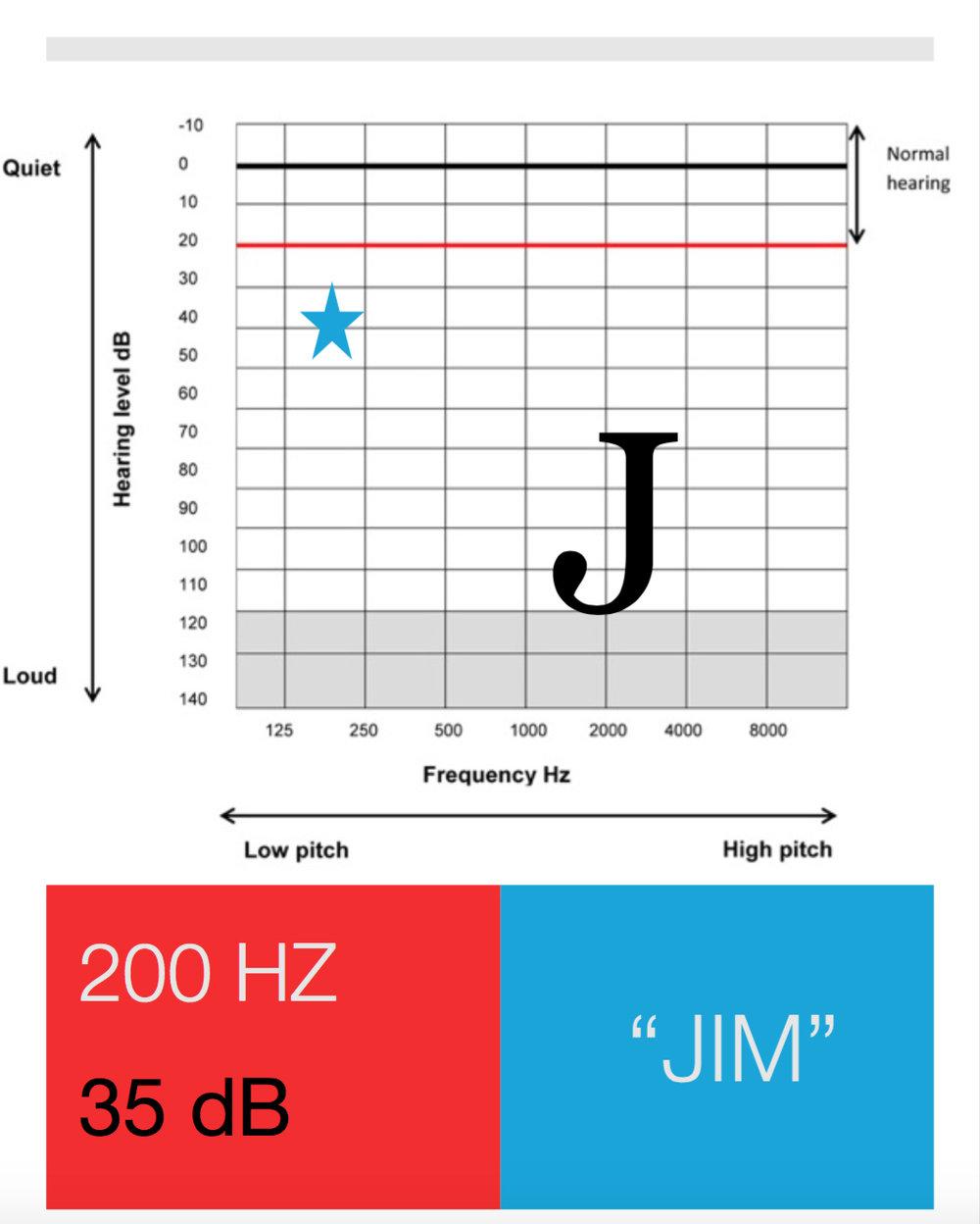 phoneme J.jpg