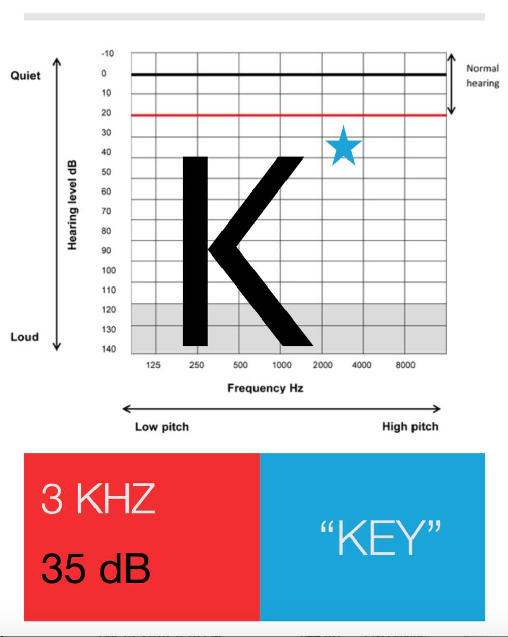 phoneme K.png