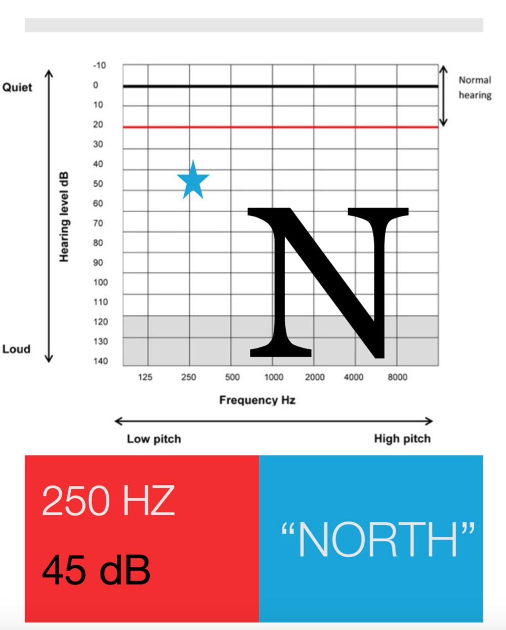 phoneme N.png