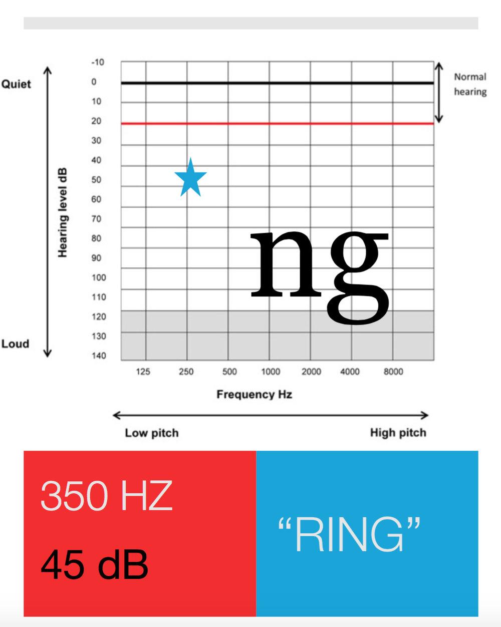 phoneme ng.jpg
