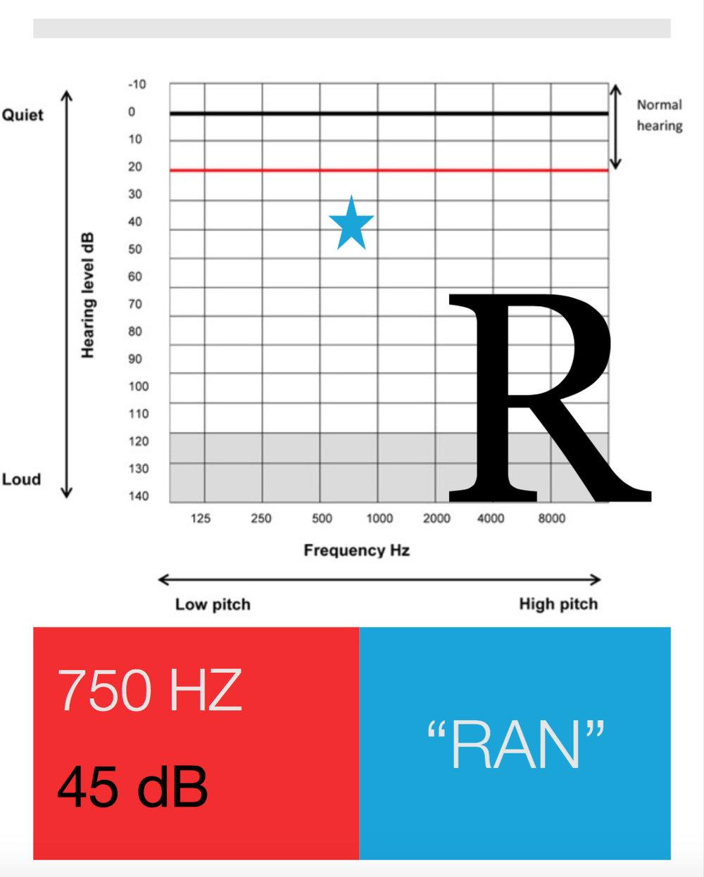phoneme R.jpg