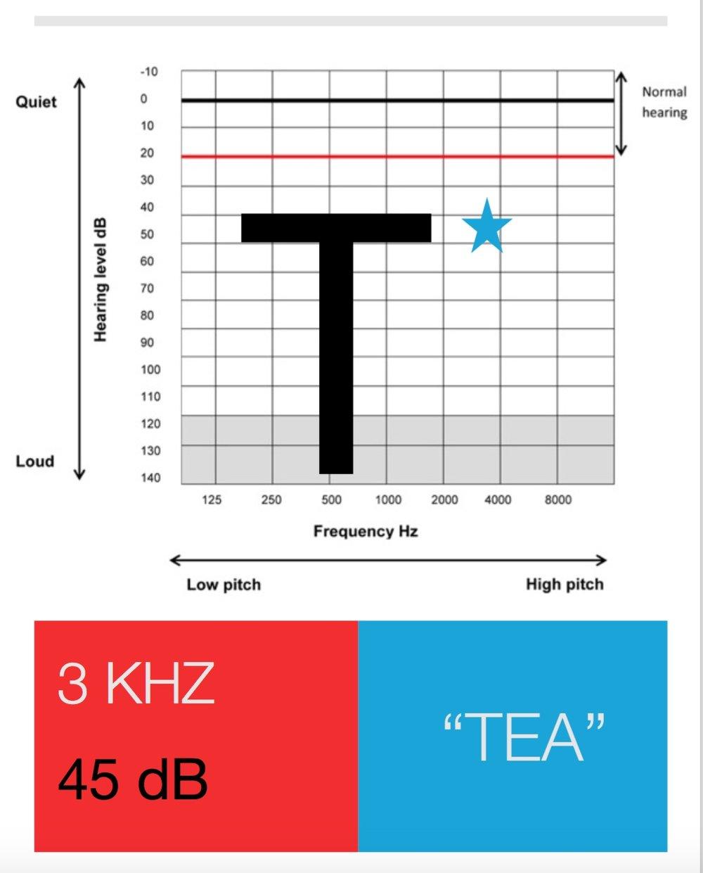 phoneme T.jpg