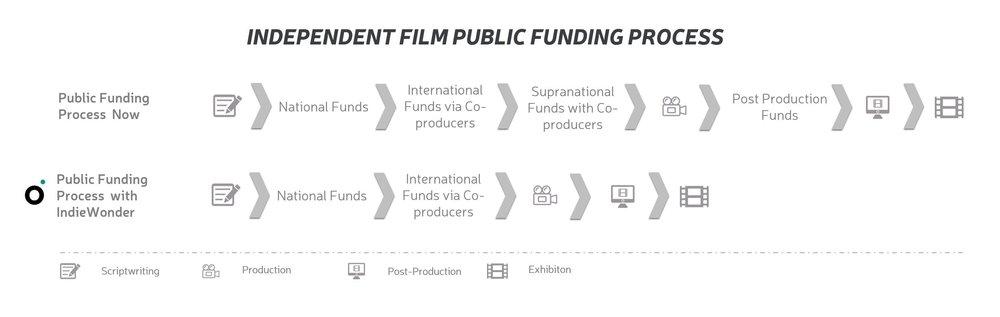 public funding.JPG