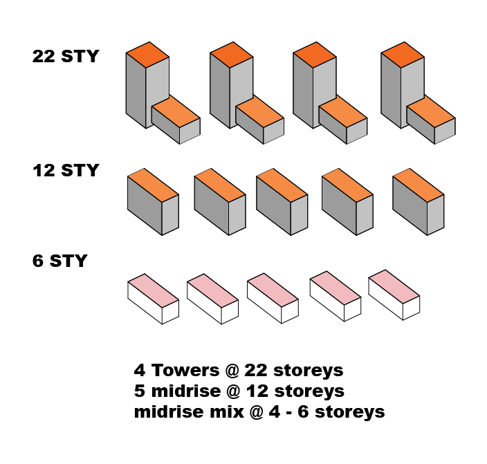 3a_ diagram 3-building height_web-01.png