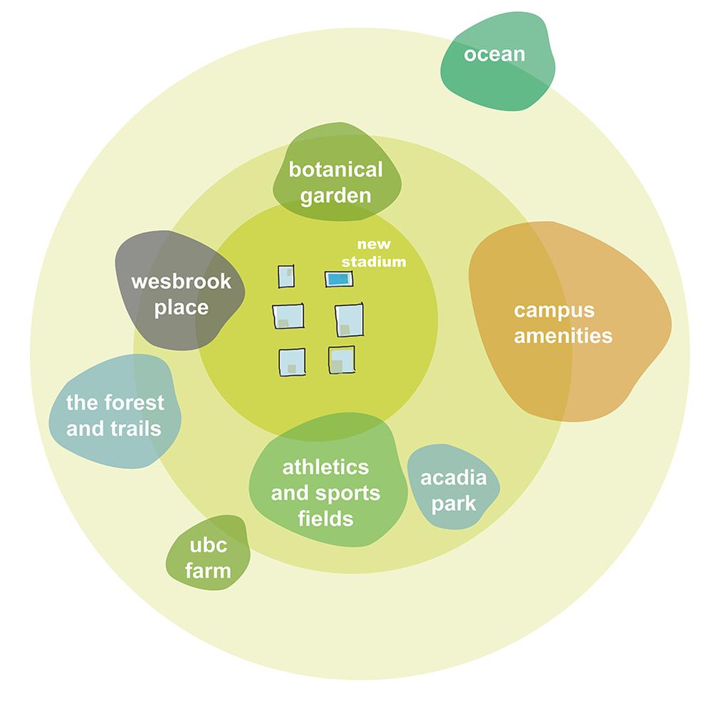 1_south-campus-assets-diagram.png