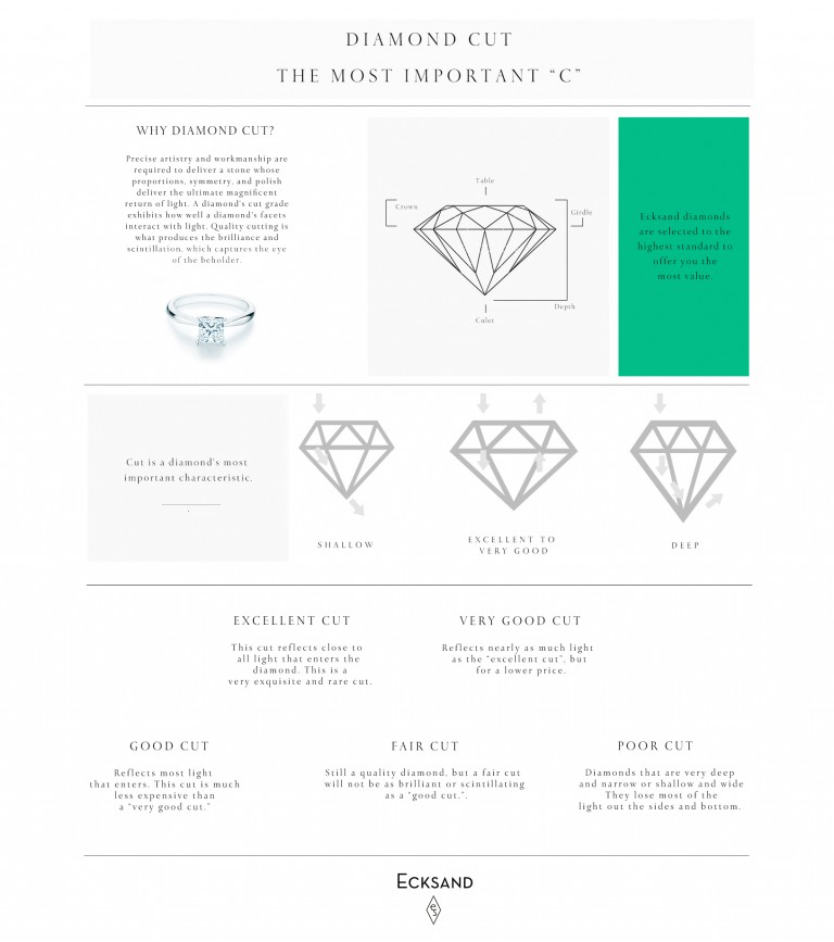 DIAMONDCUT_Infographic-768x867.jpg