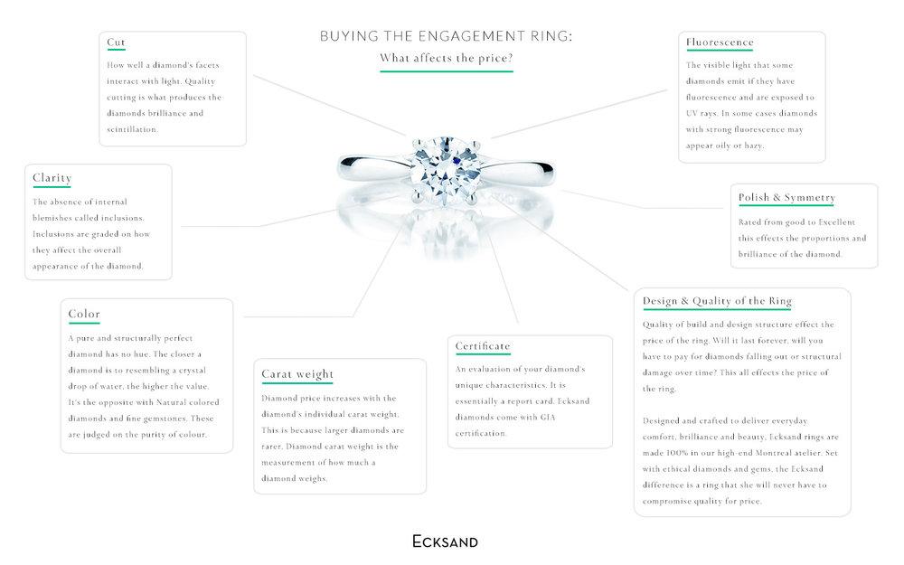 Infographic_Ring.jpg