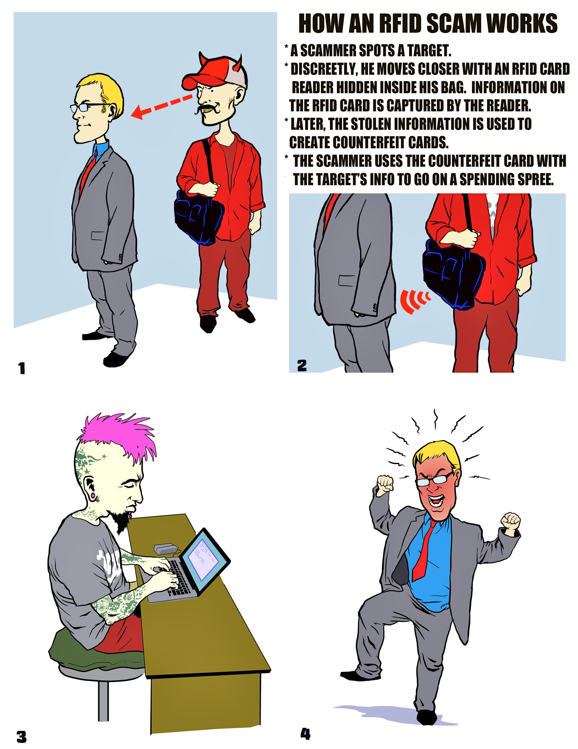 RFID-scam copy