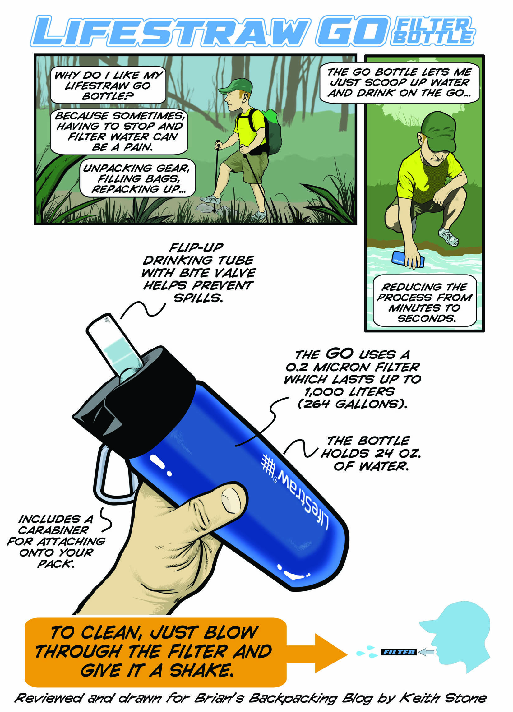 Lifestraw GO Infographic