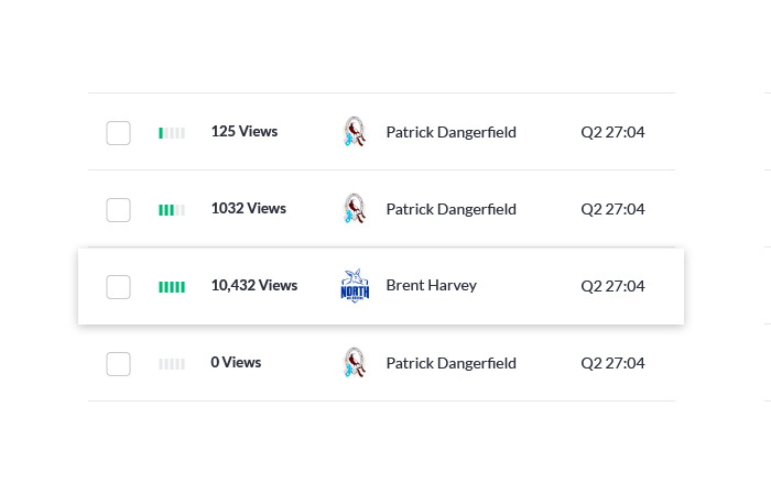 Track your highlights - The likes, views and dwell time for every highlights package—no matter which platform they're on—can all be tracked, to give you real insight into how your audience is engaging with your content.